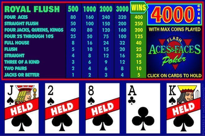 Strategi dan Kiat Video Poker